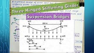 Three Hinged Stiffening Girder Problem 1   Suspension Bridges [ HINDI ]   Structural analysis-1