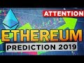 Fake Rise of Ethereum for 50%! Is it Worth Buying? Where is the Real Bottom? Forecasting the Price