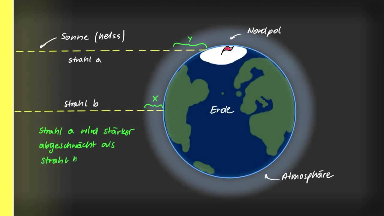 Blitz Physik Warum Ist Es Am Nordpol So Kalt Youtube