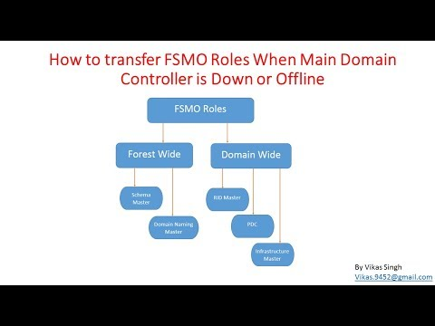 How To Transfer FSMO Roles When Main Domain Controller Is Down Or Offline