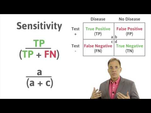 Calculating Sensitivity and Specificity for a screening or diagnostic test using a 2x2 table