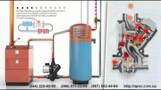 Смесительный клапан с насосом Laddomat 21-100 Аква Пром Киев(Максимальная мощность отопительного котла для Ладдомат 21-100- 120 kW Ладдомат снижает потребление топлива..., 2015-06-17T12:06:51.000Z)