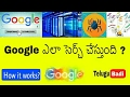 ?????? ???  ??????  ??? ?????? ????????? ??????..| How Google Works | Google search engine working
