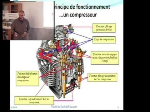 E-learning Plongée Niveau 4 - Le compresseur