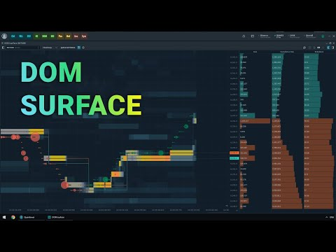 DOM Surface — The next-gen Order Flow. Interface, operation & usage example