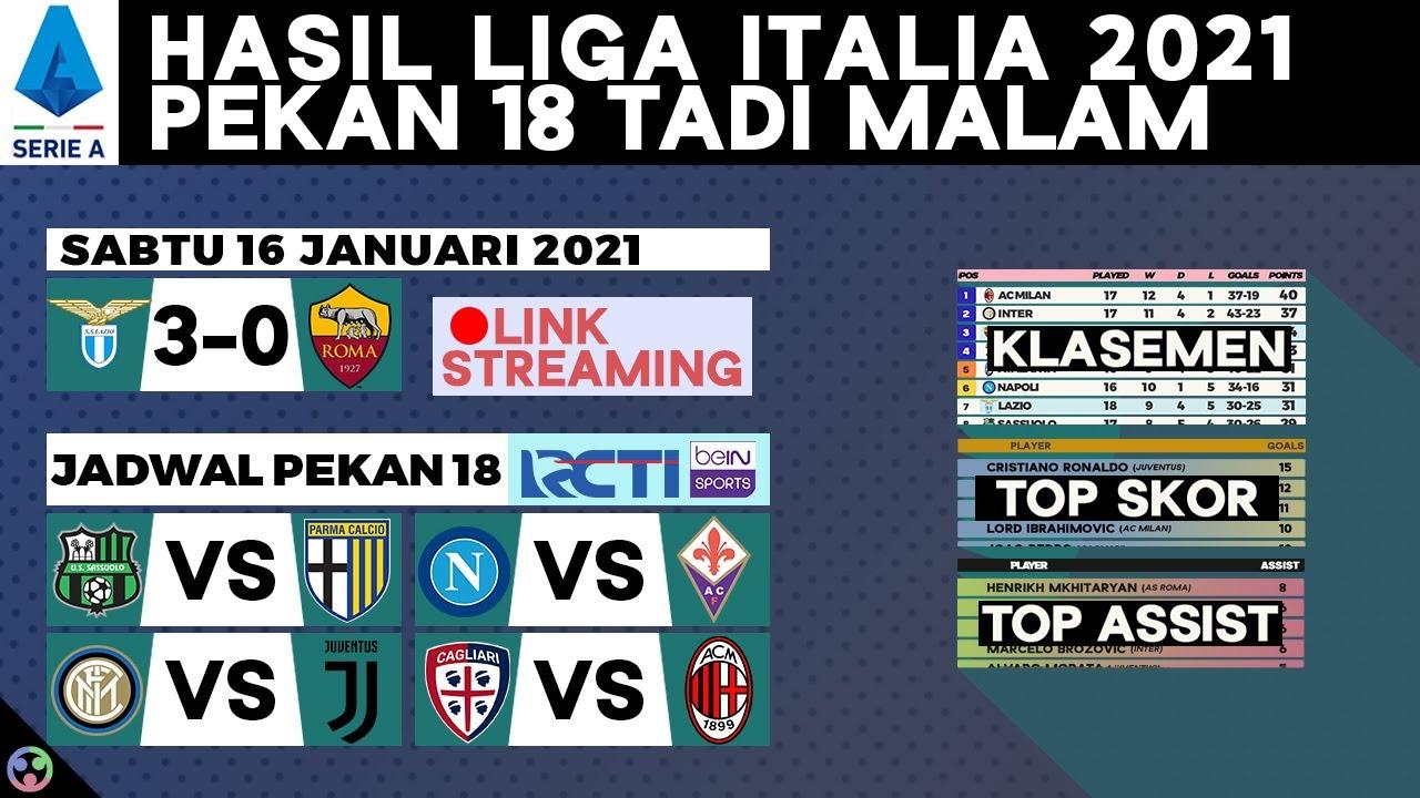 Hasil & Klasemen Liga Italia 2021 Terbaru : Lazio vs Roma | Serie A
