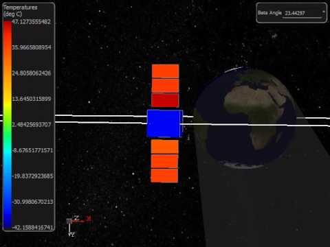 Geostationary satellite thermal analysis
