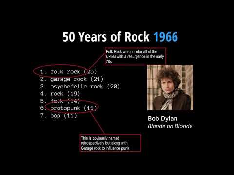 50 Years of Rock Music - according to top 7 genres
