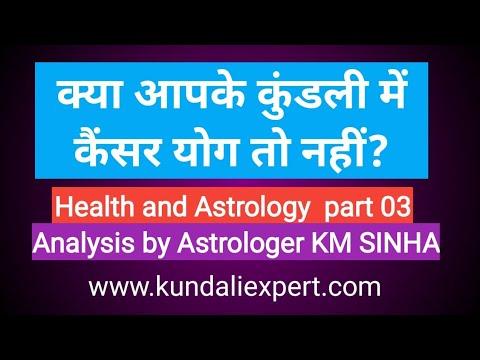 Health and astrology part 3 cancer yog