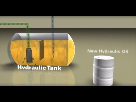 Donaldson Hydraulic Filtration Overview