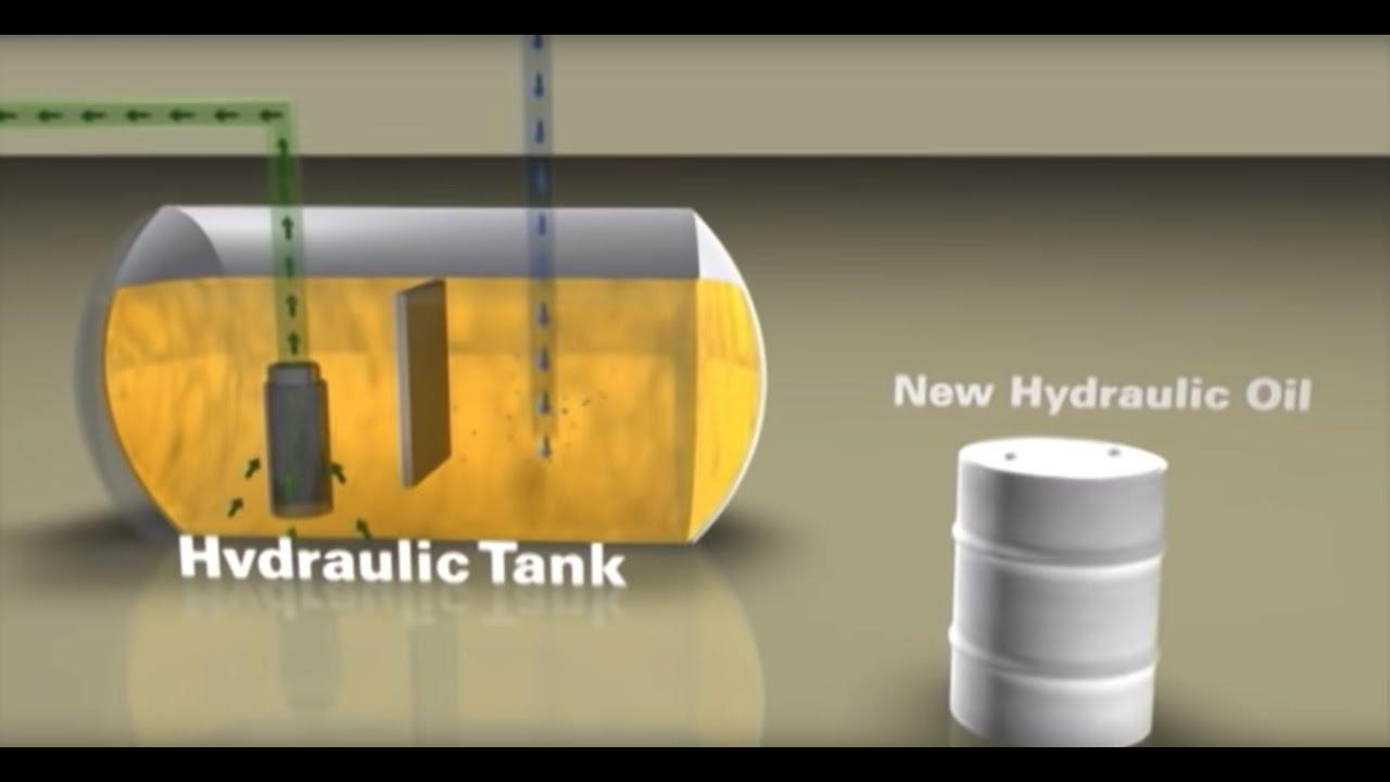 Hydraulic Oil Filtration Systems | Donaldson Hydraulics