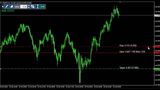 Forex Risk Reward Ratio Indicator - Fixed R:R