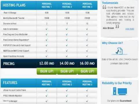 web hosting bangalore