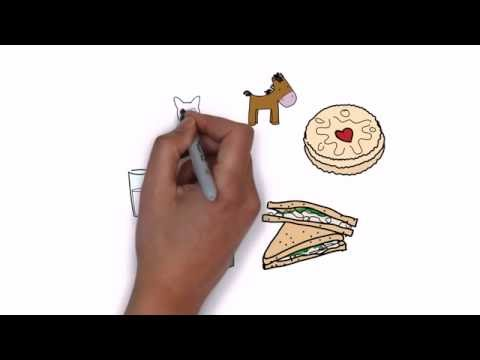 Diminutives in English video.
