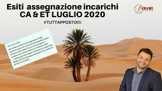 Esiti delle Assegnazioni degli incarichi di CA ed Emergenza in Emilia Romagna
