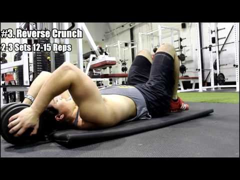 Effective Ab Exercises for Hypertrophy and Strength (Routine)