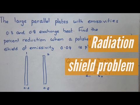 Radiation shields problem using HMT data book HMT Problems : Basic Heat and Mass Transfer lectures