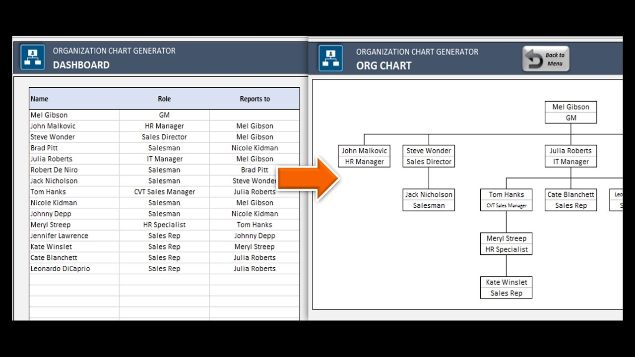 organizational chart excel template