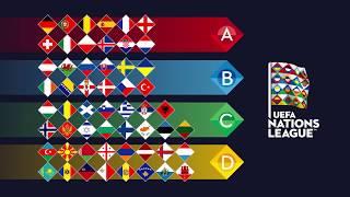 UEFA Nations League, hoe zit het nu precies?