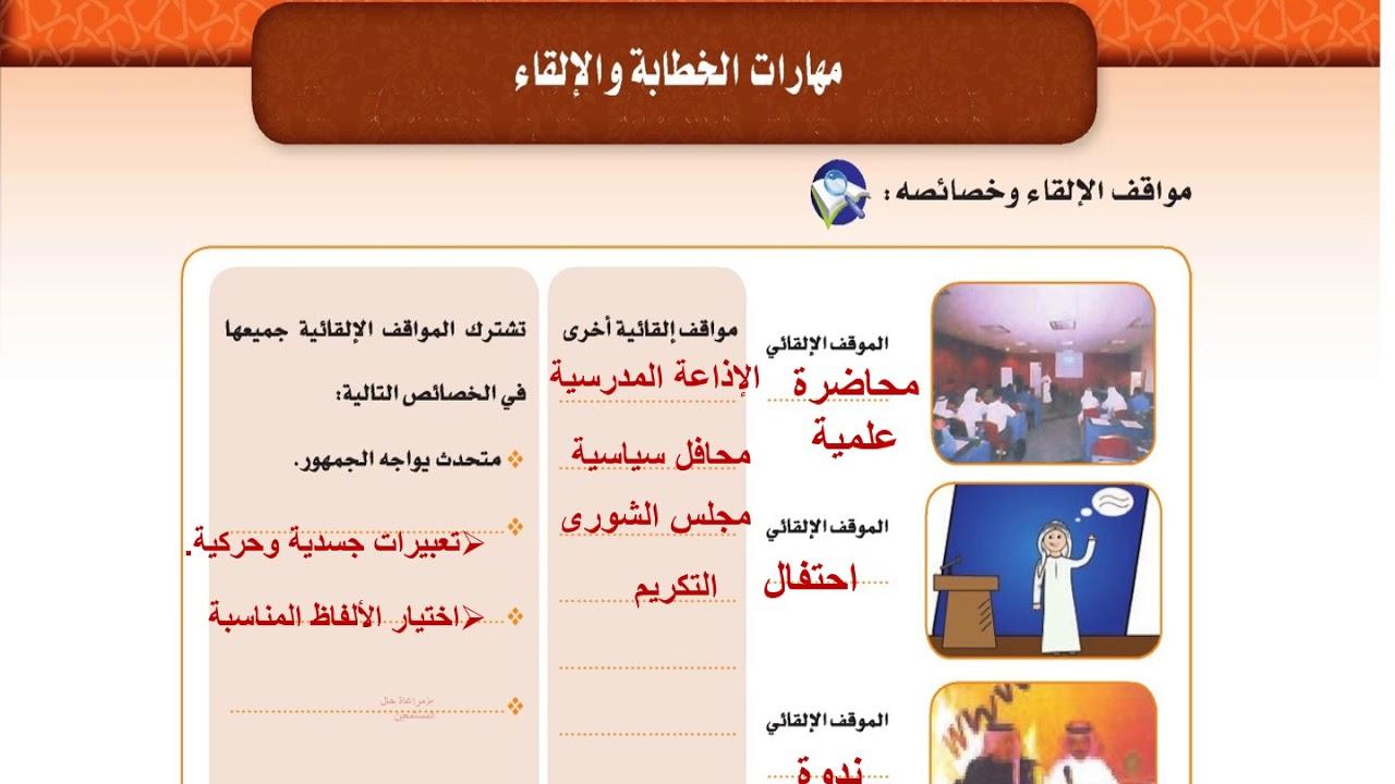 حل كتاب التطبيقات اللغه العربيه