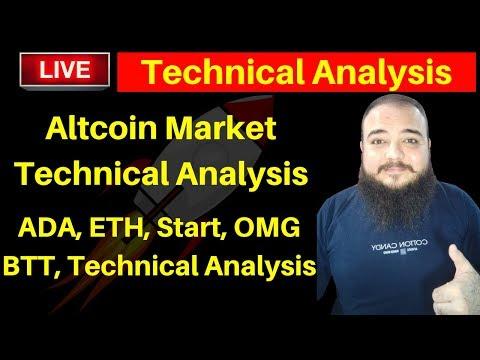 Crypto Live - Altcoin Market Technical Analysis - ADA, ETH, Crypto Analysis.