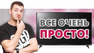 видео Низкие цены на LED телевизоры