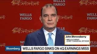 future-wells-fargo-operating-losses-normal-cfo