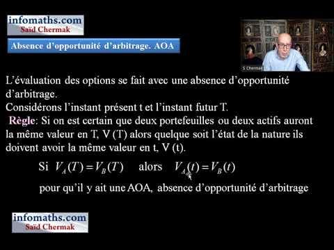 ARBITRAGE EN FINANCE.   ABSENCE D'OPPORTUNITÉ D'ARBITRAGE