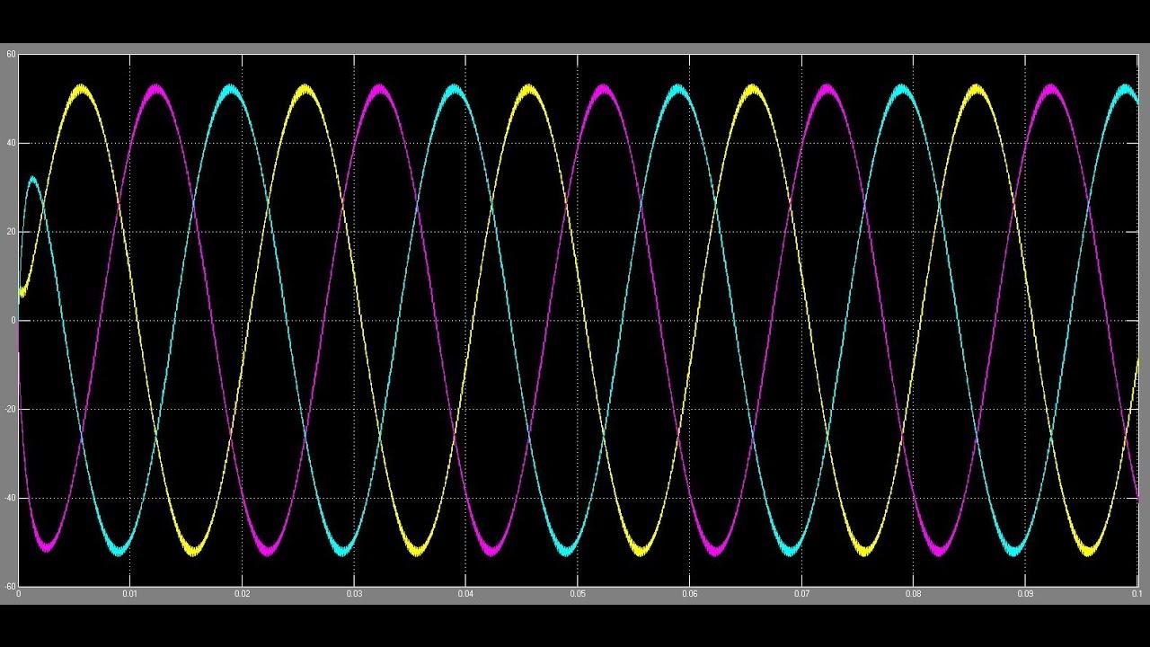 MATLAB-02 -3 phase Inverter MatLab Simulation