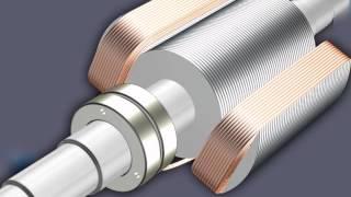видео Принцип действия синхронного двигателя