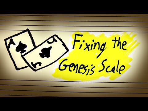 George Secors Miracle Scale