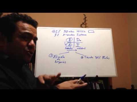 Plan Amway Guatemala Omar