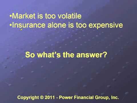 Insuring Investment Portfolios
