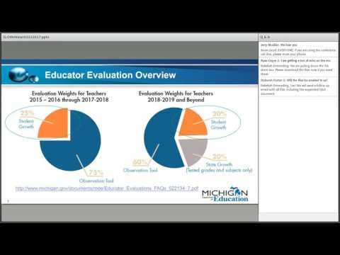 educator-evaluations-looking-at-student-learning-objectives