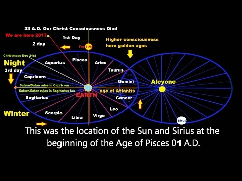 Detailed INFO on The AGE of AQUARIUS - Our FUTURE FORETOLD - Astrology part 8