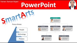 How to Create an Organization Chart in PowerPoint