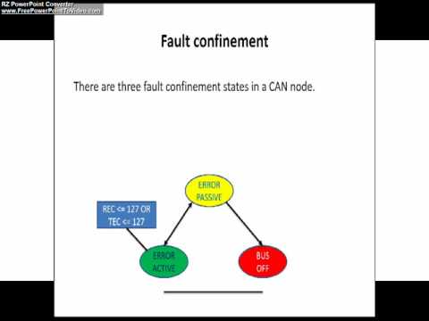 CAN protocol basics, PART 28, CAN Controller states, Error active, Error Passive and Bus-off.