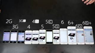 Every iPhone Speed Test Comparison 2015 - iPhone 6 2015