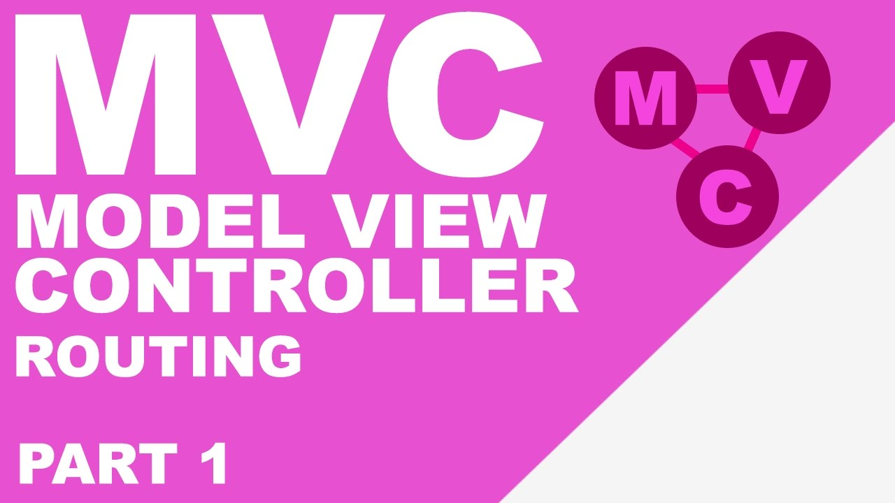 Simple MVC in PHP (1/4) - Routing