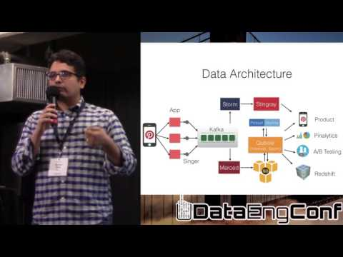 Scalable and Reliable Logging at Pinterest (DataEngConf SF16)