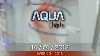 Aqua Charts • Top 100 • 14/01/2018