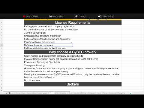 Regulated binary option broker