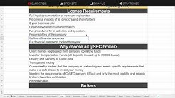 CySEC Licensed & Regulated Binary Options Brokers