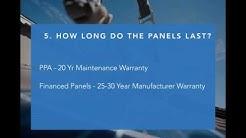 Solar Companies in Mendham NJ 07945