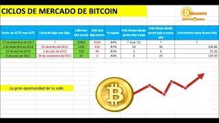 uložite € 1 u bitcoin najbolja kriptovaluta za ulaganje 2021. godine sada
