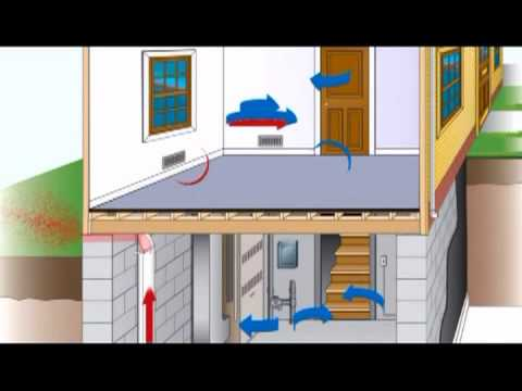 the better basement dehumidifier e z breathe youtube