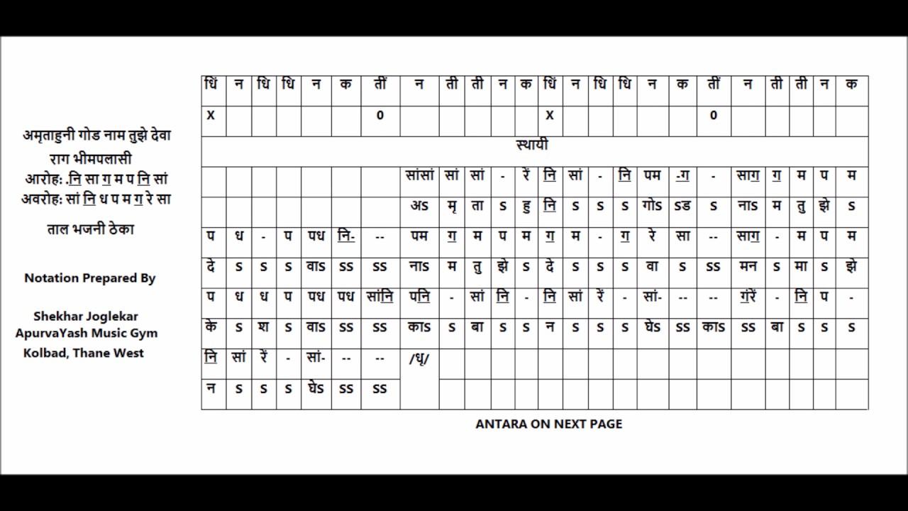 NOTATION OF SONG AMRUTAHUNI GOD NAAM TUJHE DEVA