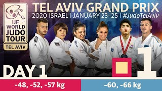 Judo Grand-Prix Tel Aviv 2020 - Day 1:  Elimination Tatami 1