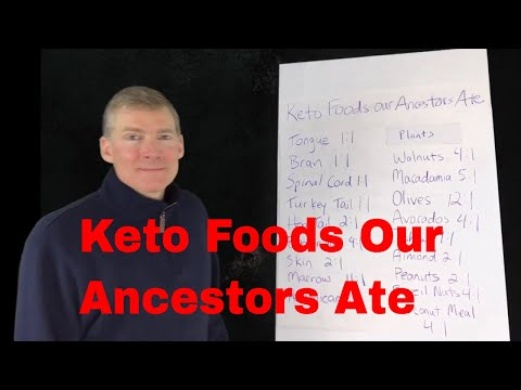 Ancient Keto Foods Our Ancestors Ate
