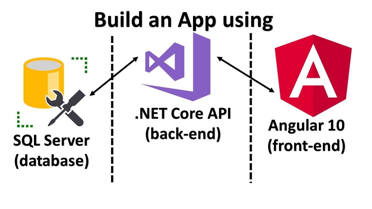 Learn Angular 10, .NET Core Web API & SQL Server by Creating a Web Application